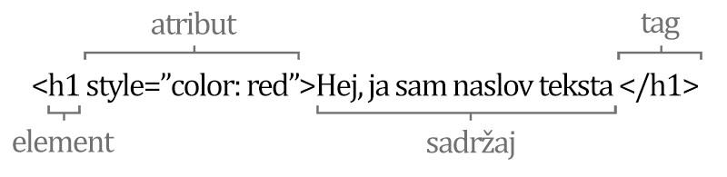html-css-clanak46e