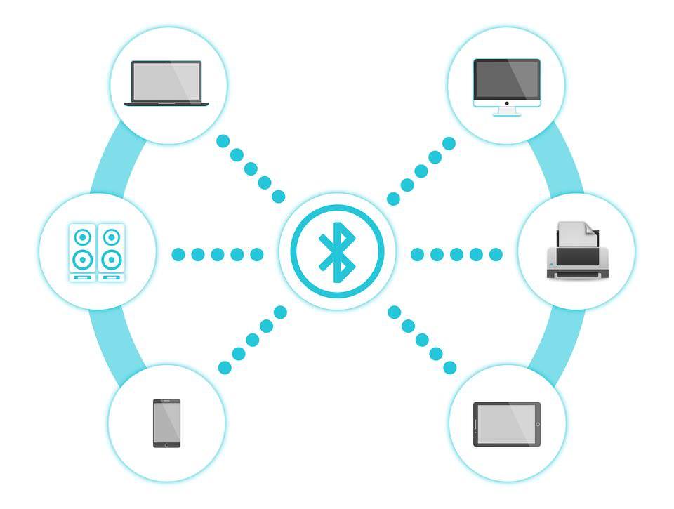Bluetooth konekcije